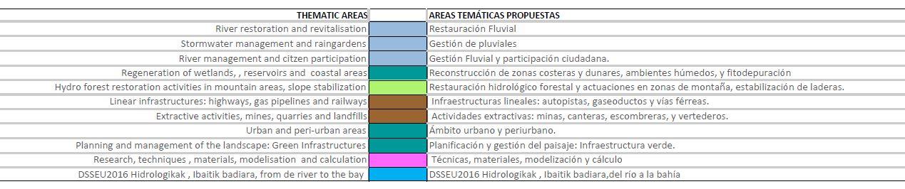 areas_tematicas